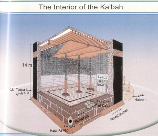 Inside Kaba Sharif http://islamgreatreligion.wordpress.com/2008/08/09/structure-of-kaaba/inside-structure-of-kaaba/