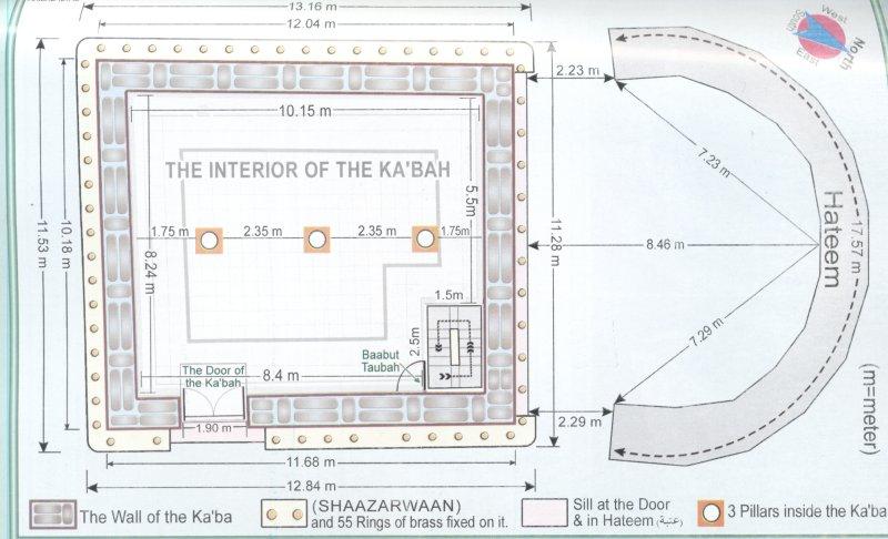 Pics inside kaaba islam world 39 s greatest religion for Interieur kaaba